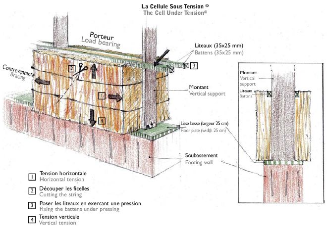 Technique de construction maison en paille